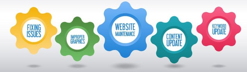jasa maintenance website bandung