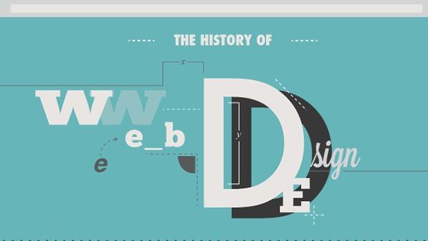 Sejarah Singkat Desain Website