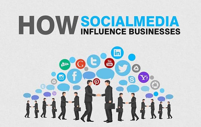 Pentingnya Sosial Media Dalam Bisnis Online