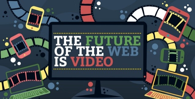 Alasan Menggunakan Video pada Website